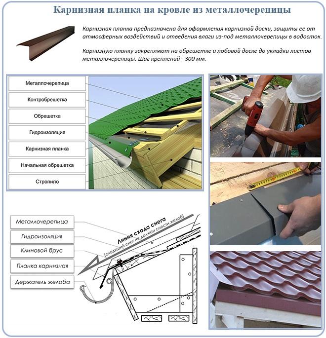 Схема монтажа крыши под металлочерепицу своими руками 11