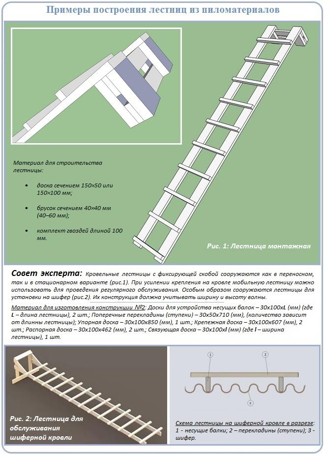 Лестницы своими руками на крышу 95