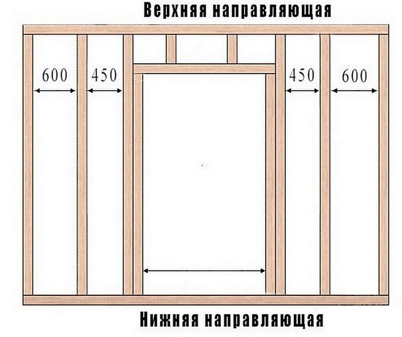 монтаж перегородки с дверным проемом